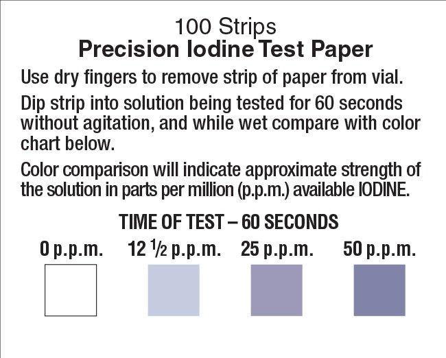 Picture of Precision Laboratories Iodine Test Strips