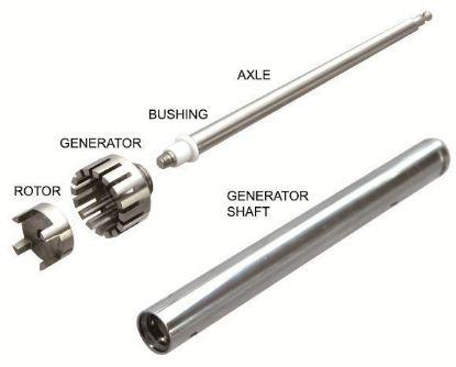 Picture of Scilogex Generator Probes